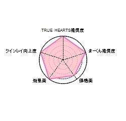 twinray_ranking_01